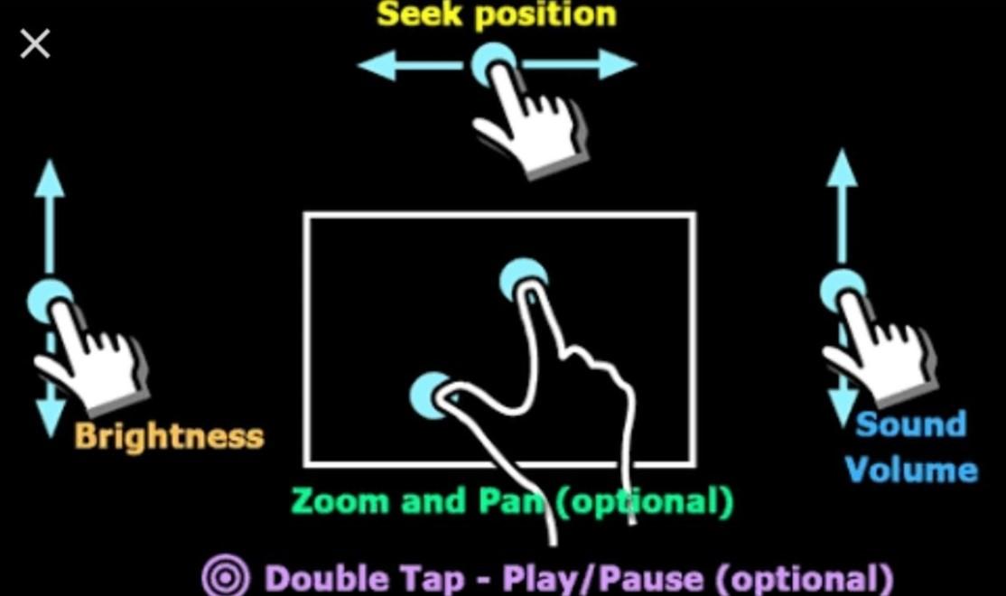 cara menggunakan mx player