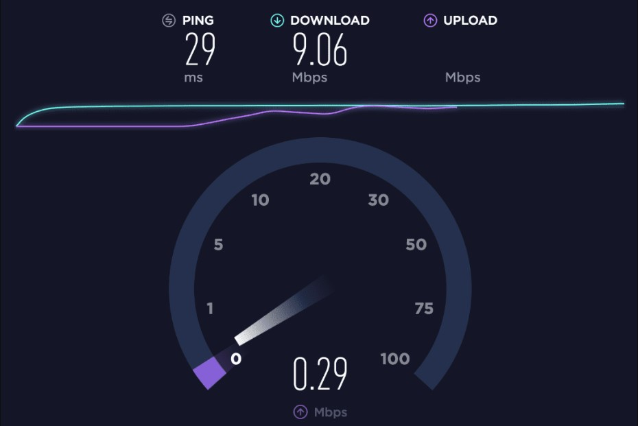 cara cek kecepatan jaringan