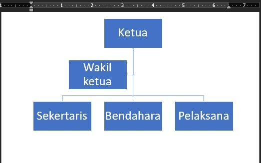 cara membuat struktur organisasi di word 3