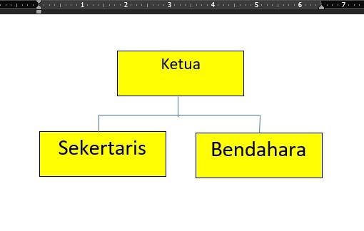 cara membuat struktur organisasi di word shapes 6
